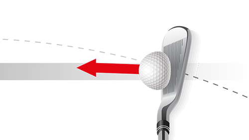 TrackMan Face Angle